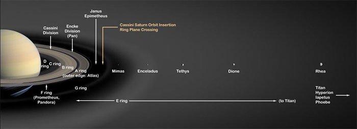 Chiêm ngưỡng vẻ đẹp kỳ lạ của Thổ tinh