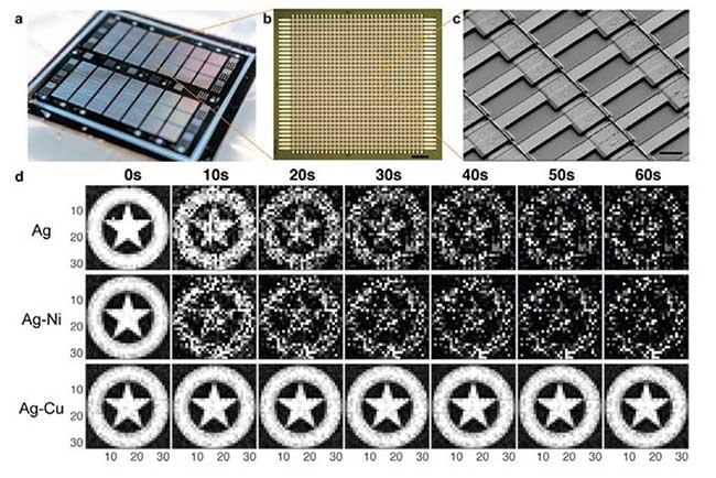 Chip điện tử bằng đầu ngón tay nhưng chứa 10.000 bộ não nhân tạo