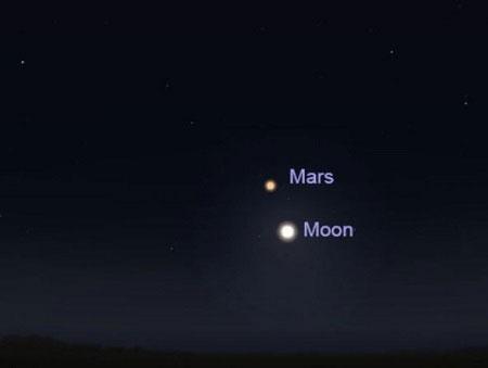 Chờ đón cảnh tượng hiếm thấy: Mặt trăng, sao Hỏa kề nhau tối 26-11