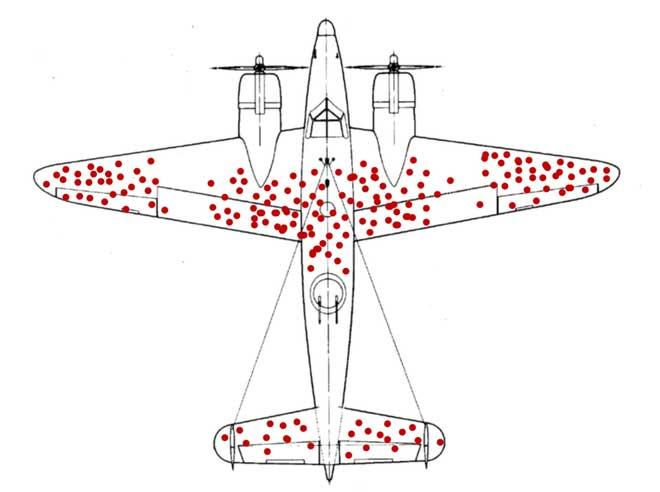 Chuyện gắn giáp vào máy bay trong thế chiến II và giả thuyết mang tên Thiên vị sống sót