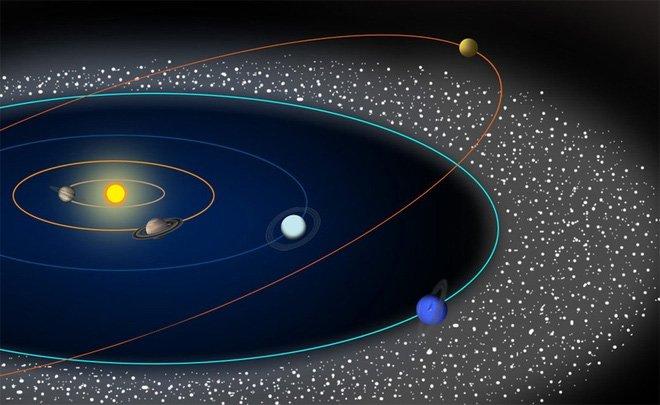 Có một hành tinh bị văng khỏi Hệ Mặt trời
