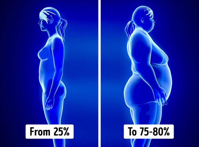 Cơ thể bạn, thứ gì được lấy từ cha, nét nào lấy từ mẹ? Đây là câu trả lời!
