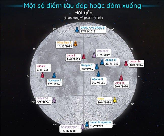Cuộc đua chinh phục Mặt Trăng của các nước trên thế giới