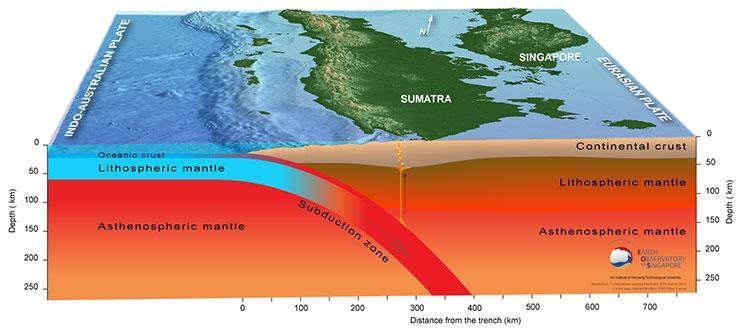 Đại dương trên Trái đất đang bị hút xuống một nơi mà không ai biết đấy là đâu