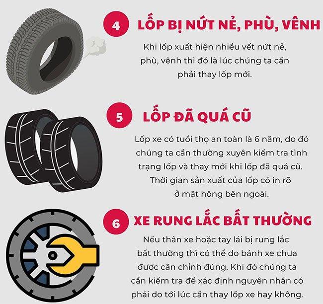 Dấu hiệu nhận biết bạn cần thay lốp xe