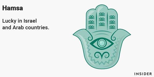 Đây là 15 biểu tượng may mắn đại diện cho các quốc gia từ khắp thế giới