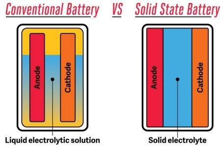 Đây là lý do điện thoại ngày càng xịn mà pin thì vẫn tệ