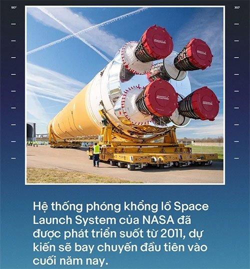Điểm tên những dự án nghiên cứu không gian vũ trụ thú vị trong năm 2021