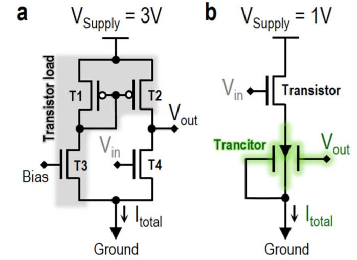Điện trở nhớ - mảnh ghép còn thiếu cho cuộc cách mạng thiết bị điện tử