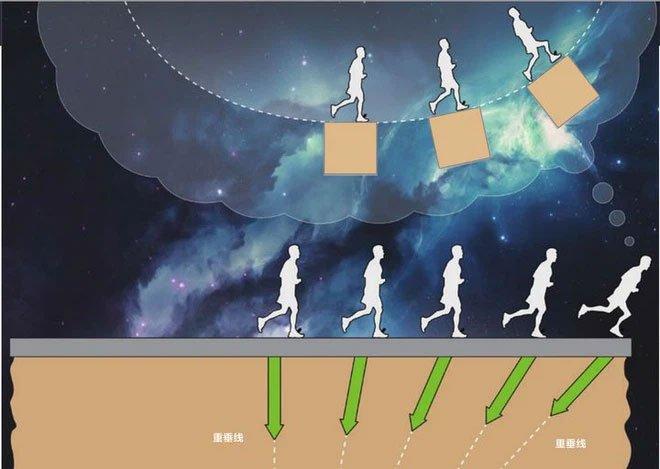 Điều gì sẽ xảy ra nếu Trái đất là một khối lập phương?