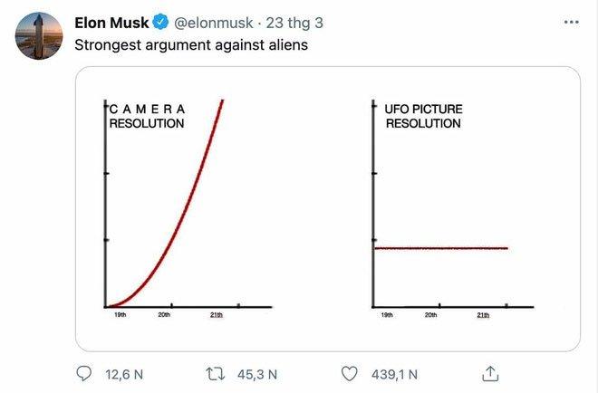 Dòng tweet lạ của Elon Musk về người ngoài hành tinh