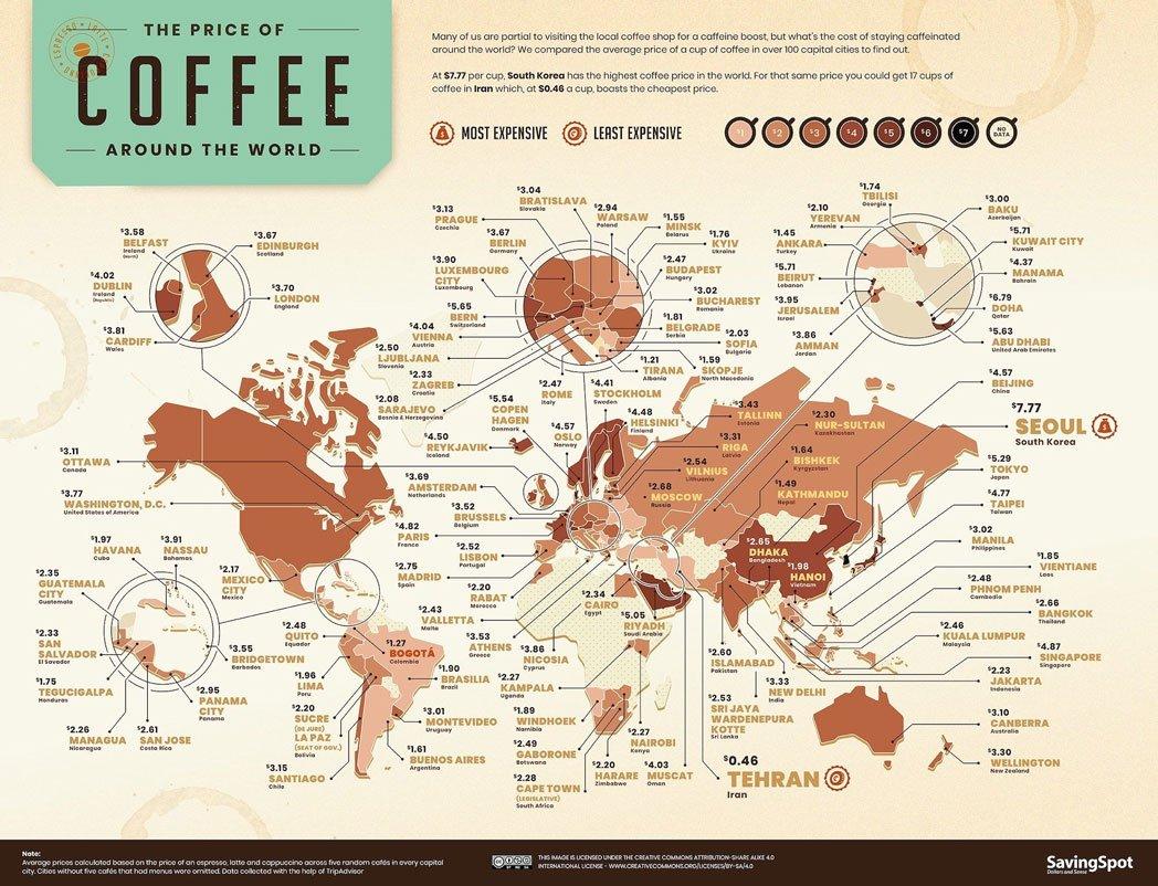 Giá cà phê trên thế giới thay đổi như thế nào? Cà phê ở đâu là đắt nhất