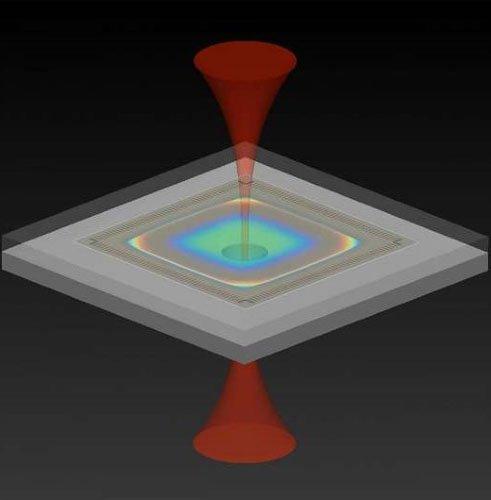 Gia tốc kế sử dụng ánh sáng laser