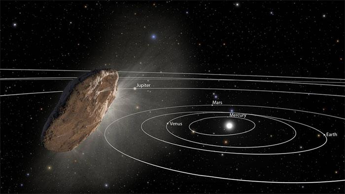 Giáo sư Harvard bắt đầu tìm kiếm sự sống ngoài Trái đất