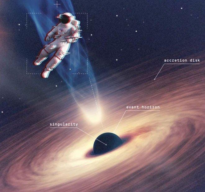 Giáo sư vật lý hướng dẫn cách nhảy vào lỗ đen sao cho an toàn và những sự kiện có thể xảy ra