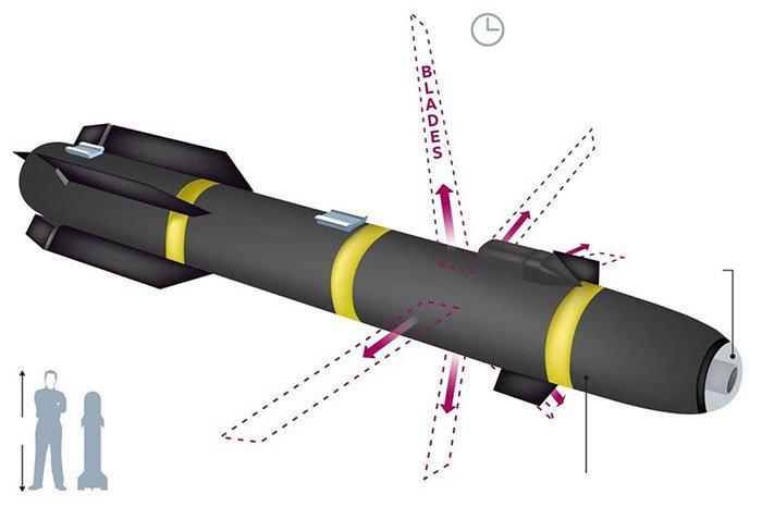 Hé lộ tên lửa mang trường kiếm chuyên dùng ám sát của Mỹ
