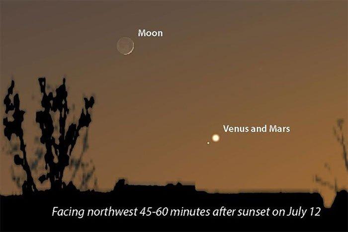 Hiện tượng thiên văn kỳ thú: Sao Hỏa hôn sao Kim trước khi chia tay