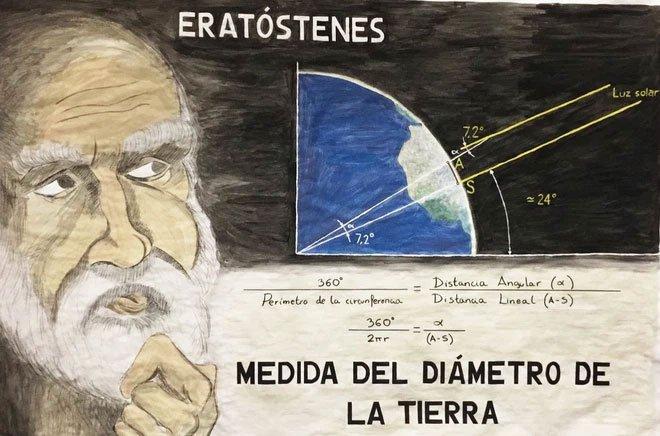 Hơn 2000 năm trước, một người Hy Lạp đã biết Trái đất hình tròn và tính được cả chu vi