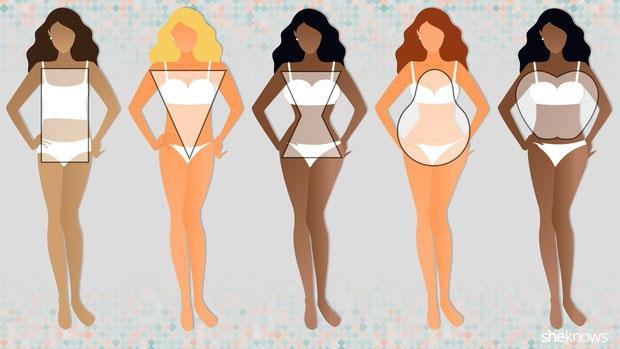 Khoa học nói rằng 14 bộ phận trên cơ thể sẽ hé lộ trí thông minh của bạn