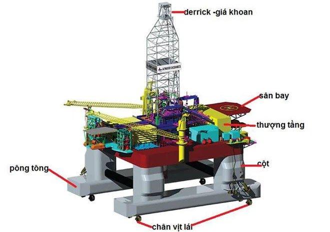 Làm thế nào để xây giàn khoan nặng hàng chục ngàn tấn trên biển? Bạn không thể tưởng tượng được đâu!