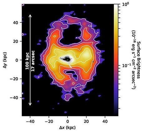 Lần đầu tiên khoa học chứng kiến gió thiên hà trải dài tới cả ngàn năm ánh sáng