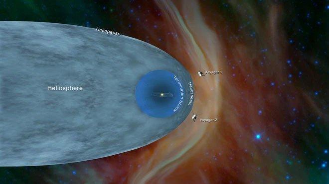 Lần đầu tiên NASA dựng thành công bản đồ 3D của nhật quyển, bong bóng khổng lồ bảo vệ Trái đất