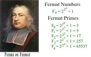 Liệu chúng ta có thể trở thành nhà toán học bằng con đường tự học? (Phần 1)