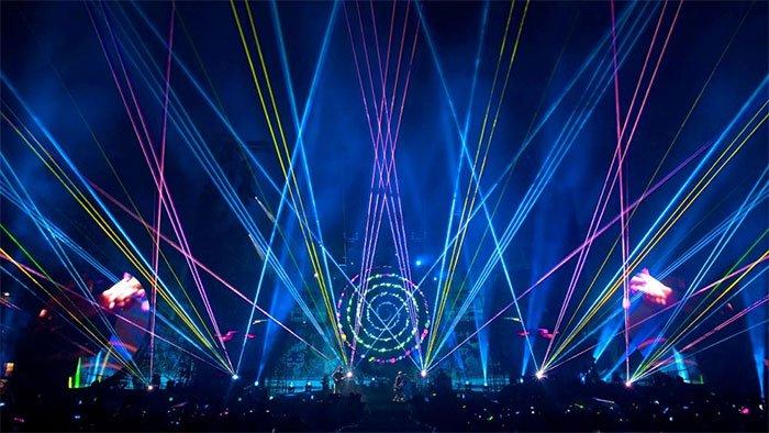 Lược sử các nguồn sáng nhân tạo: Từ lửa tới laser