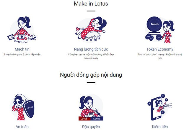 Mạng xã hội Lotus là gì?