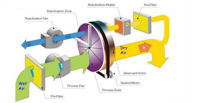 Máy tạo nước từ không khí cho người dân vùng cao