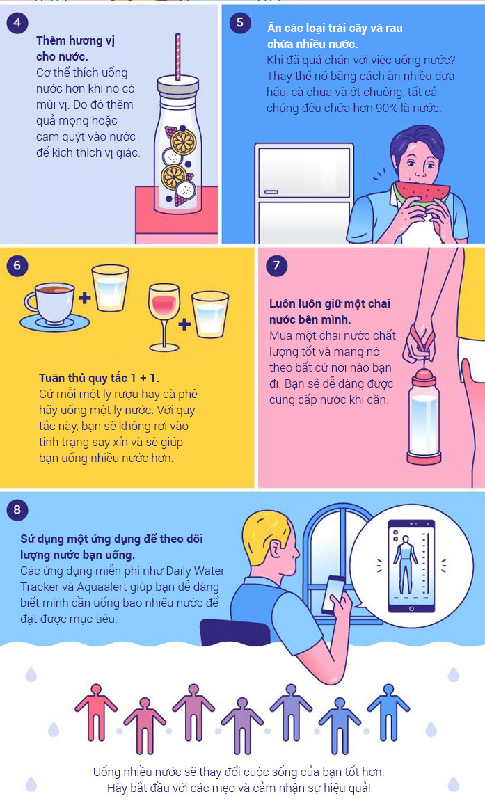 Mẹo giúp bạn uống nhiều nước hơn, cải thiện sức khỏe hơn!