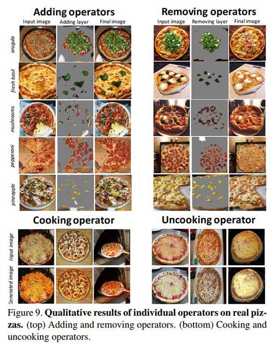 MIT vừa tạo ra một mạng thần kinh chuyên phân tích... bánh pizza