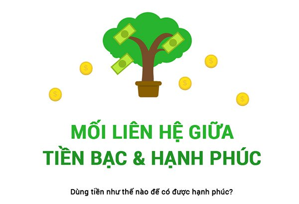 Mối liên hệ giữa tiền và hạnh phúc