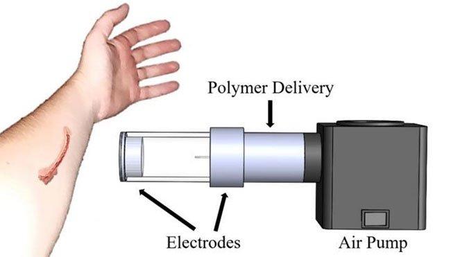 Mỹ phát triển công nghệ phun sợi chứa thuốc băng bó vết thương