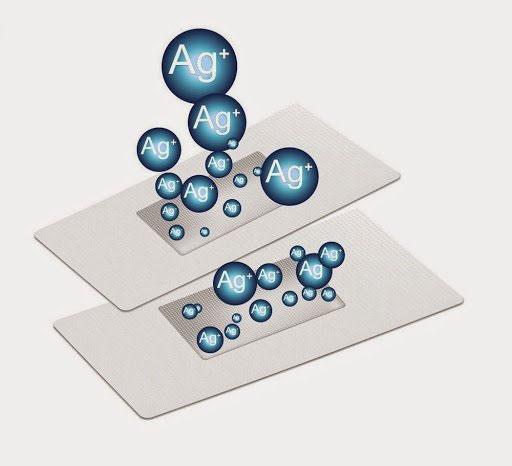 Nano bạc là gì?