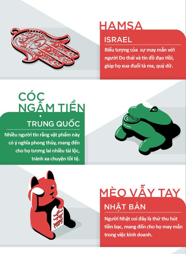 Những biểu tượng may mắn phổ biến nhất trên thế giới