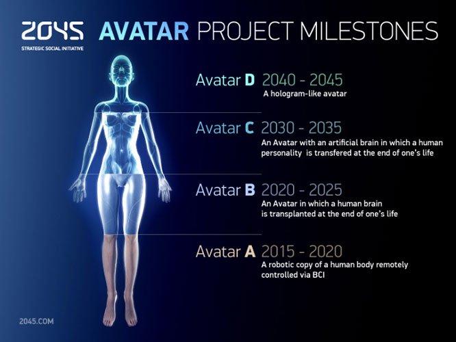 """Những công nghệ đang giúp chúng ta """"ngáng chân"""" thần chết"""
