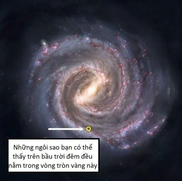 Những phép so sánh thú vị giúp bạn hiểu hơn về vũ trụ