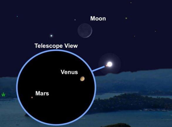 Những sự kiện thiên văn đáng xem trong năm 2021