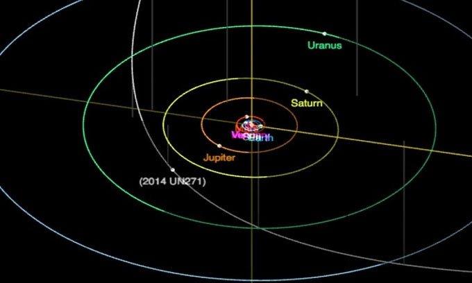 Phát hiện hành tinh khác thường sắp tiến gần Mặt trời