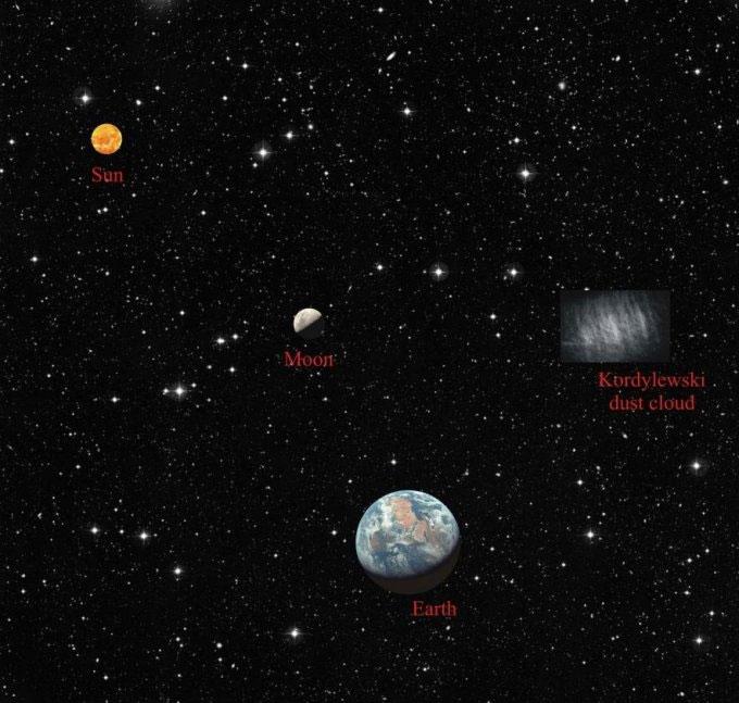 Phát hiện thêm hai mặt trăng của Trái đất