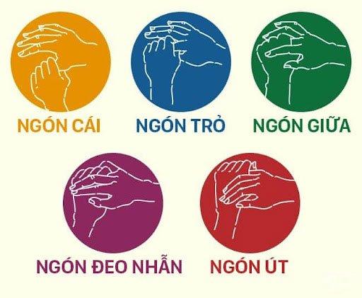 Phương pháp giữ ngón tay kiềm chế cảm xúc của người Nhật