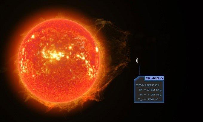 Siêu Trái đấtgiúp nghiên cứu khí quyển ngoài hành tinh