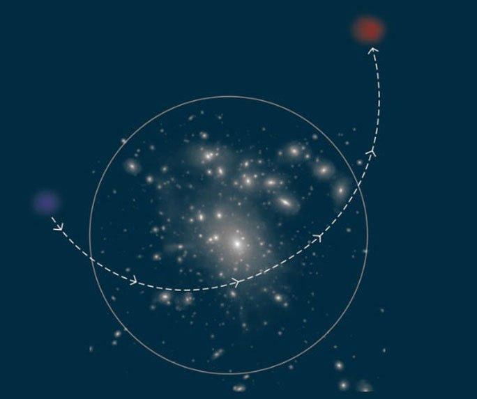 Sự thật chết chóc đằng sau các thiên hà ma quái kỳ lạ nhất vũ trụ