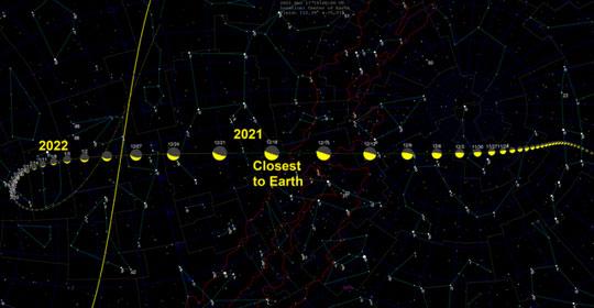 Sự thật về hà mã Giáng sinh bay gần Trái đất