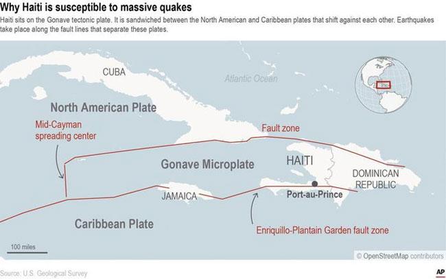 Tại sao Haiti phải hứng chịu những trận động đất có sức tàn phá khủng khiếp?