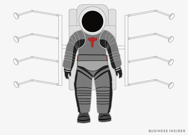 Tại sao quần áo phi hành gia phải có màu trắng?