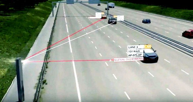 Tháp pháo radar giúp kiểm soát tốc độ của các phương tiện lưu thông và vượt đèn đỏ