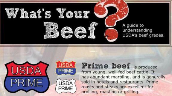 Thế nào là bò Mỹ thượng hạng - cụm từ này không được dùng tùy tiện