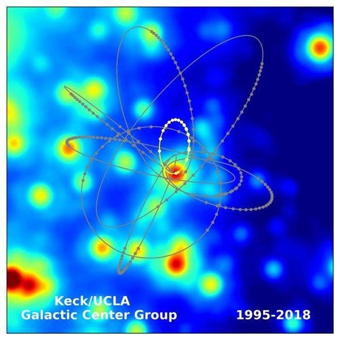 Thí nghiệm thuyết tương đối trên một ngôi sao gần siêu lỗ đen, một lần nữa Einstein lại đúng